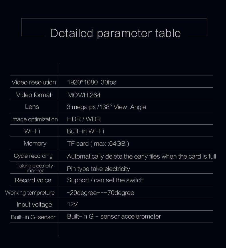 Tesla Model S Dash Camera Specifications